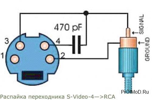 Распиновка S-Video RCA