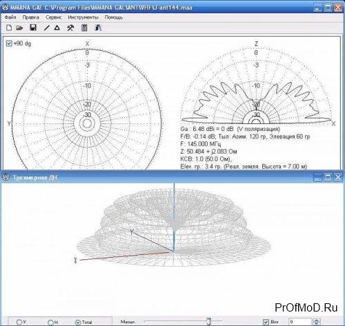 Бесплатная программа моделирования и расчета антенн MMANA